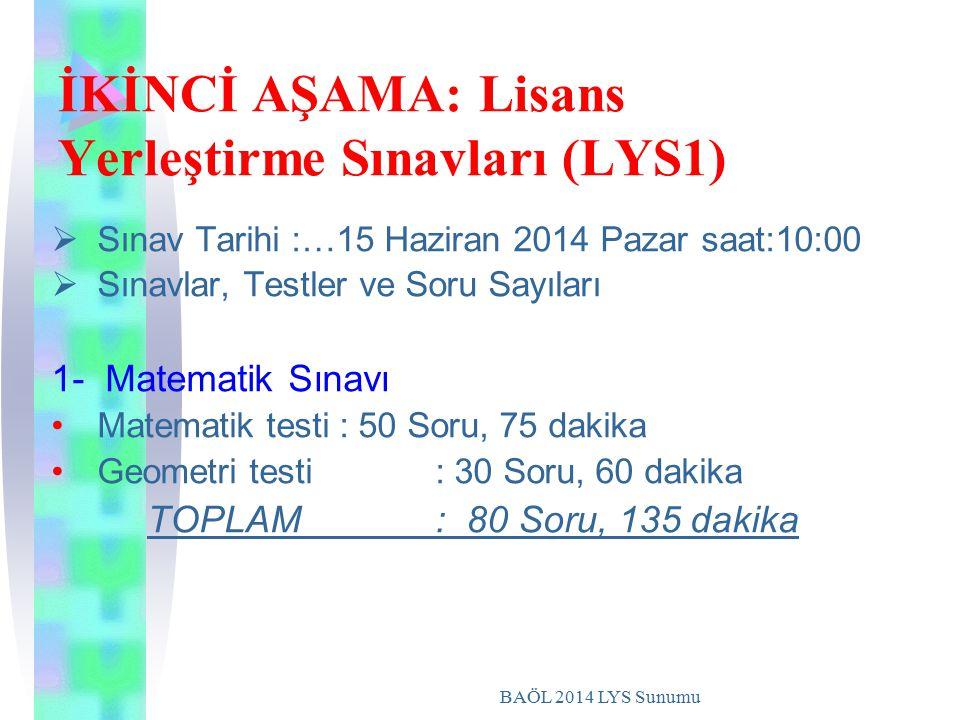 BAÖL 2014 LYS Sunumu İKİNCİ AŞAMA: Lisans Yerleştirme Sınavları (LYS1)  Sınav Tarihi :…15 Haziran 2014 Pazar saat:10:00  Sınavlar, Testler ve Soru S