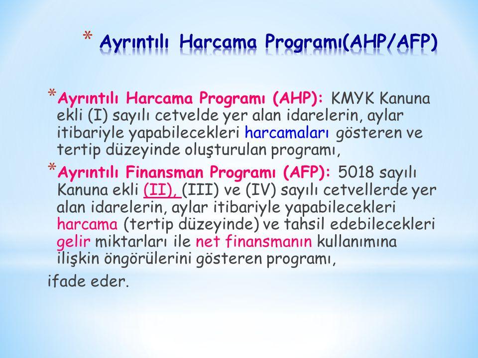 * Ayrıntılı Harcama Programı (AHP): KMYK Kanuna ekli (I) sayılı cetvelde yer alan idarelerin, aylar itibariyle yapabilecekleri harcamaları gösteren ve tertip düzeyinde oluşturulan programı, * Ayrıntılı Finansman Programı (AFP): 5018 sayılı Kanuna ekli (II), (III) ve (IV) sayılı cetvellerde yer alan idarelerin, aylar itibariyle yapabilecekleri harcama (tertip düzeyinde) ve tahsil edebilecekleri gelir miktarları ile net finansmanın kullanımına ilişkin öngörülerini gösteren programı, ifade eder.