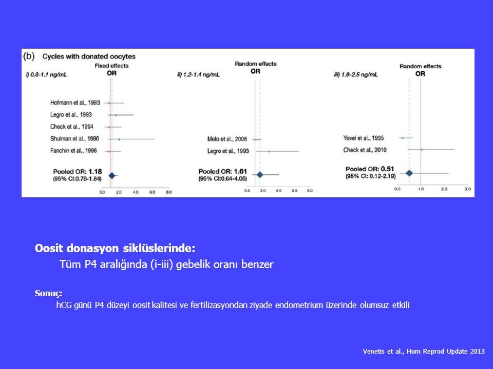 Oosit donasyon siklüslerinde: Tüm P4 aralığında (i-iii) gebelik oranı benzer Sonuç: hCG günü P4 düzeyi oosit kalitesi ve fertilizasyondan ziyade endom