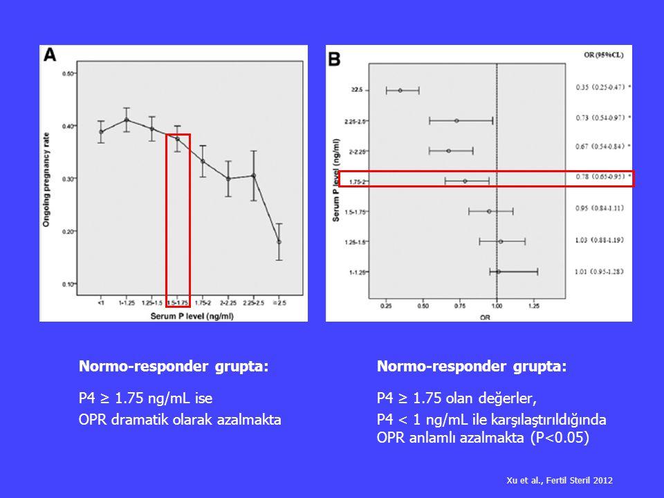Normo-responder grupta: P4 ≥ 1.75 ng/mL ise OPR dramatik olarak azalmakta Normo-responder grupta: P4 ≥ 1.75 olan değerler, P4 < 1 ng/mL ile karşılaştı