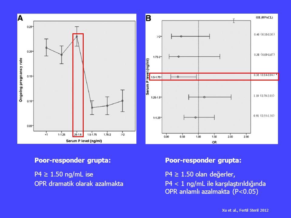 Poor-responder grupta: P4 ≥ 1.50 ng/mL ise OPR dramatik olarak azalmakta Poor-responder grupta: P4 ≥ 1.50 olan değerler, P4 < 1 ng/mL ile karşılaştırı