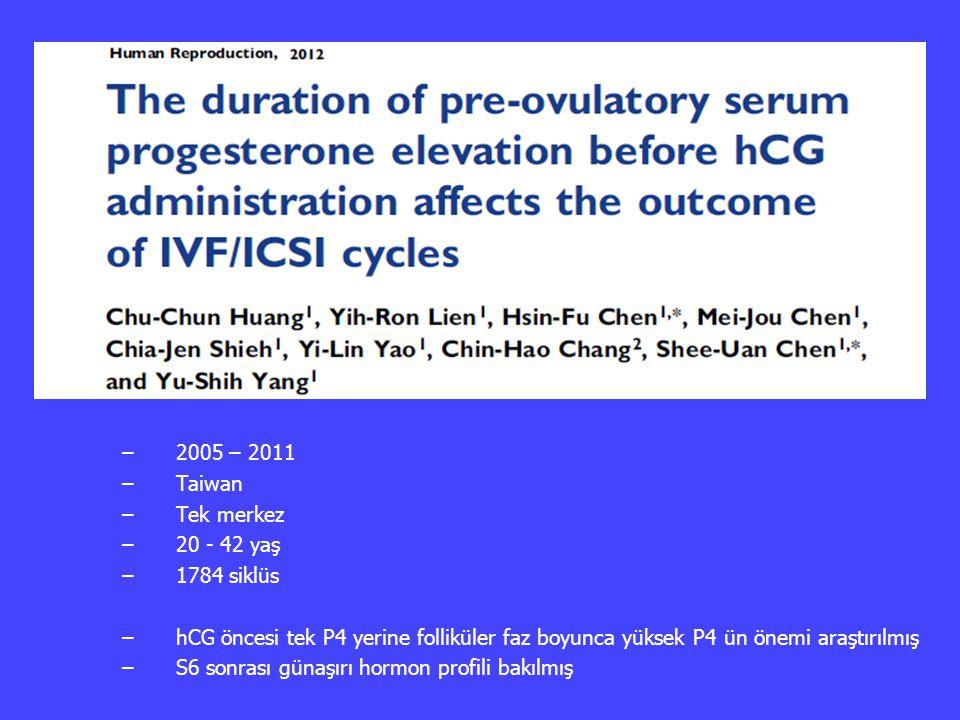 – –2005 – 2011 – –Taiwan – –Tek merkez – –20 - 42 yaş – –1784 siklüs – –hCG öncesi tek P4 yerine folliküler faz boyunca yüksek P4 ün önemi araştırılmı
