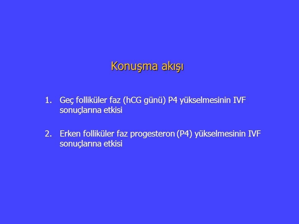 Konuşma akışı 1. 1.Geç folliküler faz (hCG günü) P4 yükselmesinin IVF sonuçlarına etkisi 2. 2.Erken folliküler faz progesteron (P4) yükselmesinin IVF