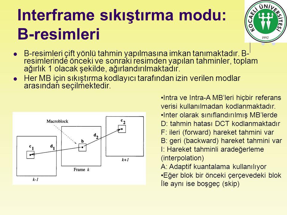 Interframe sıkıştırma modu: B-resimleri B-resimleri çift yönlü tahmin yapılmasına imkan tanımaktadır. B- resimlerinde önceki ve sonraki resimden yapıl