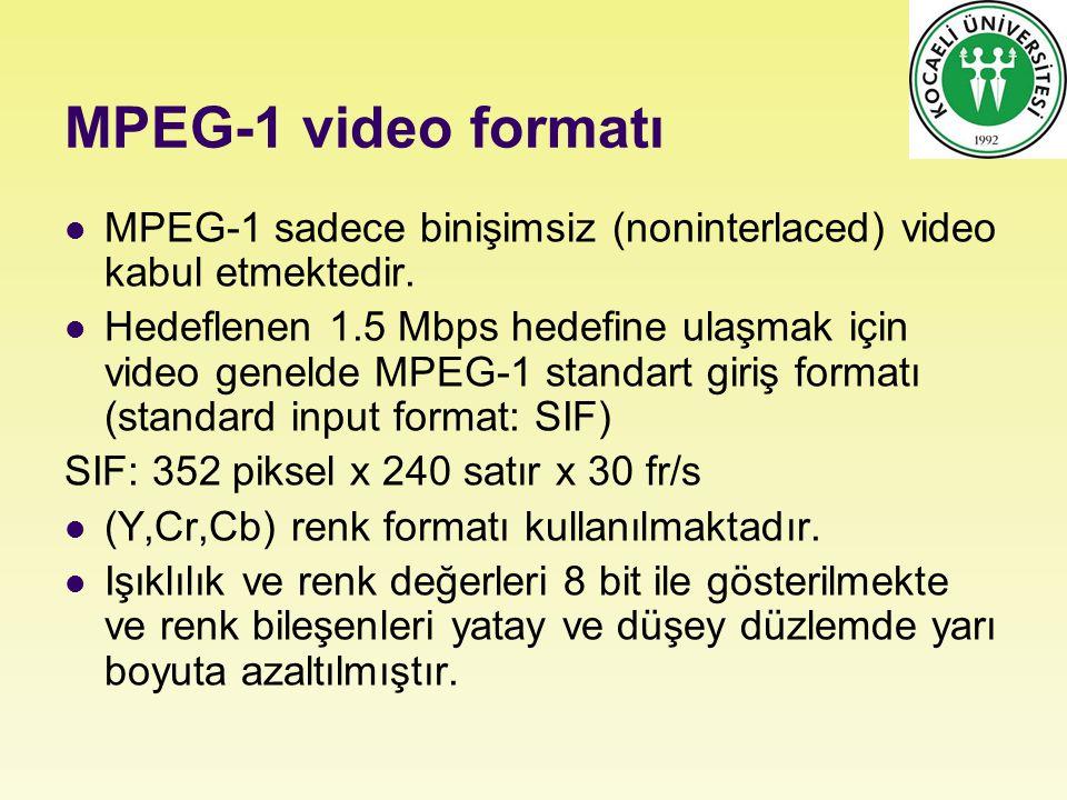 MPEG-1 video formatı Birçok video parametresi tanımlanabilir olmakla beraber, donanım göz önünde bulundurularak aşağıdaki sınırlamalar getirilmiştir: -Azami piksel/satır: 720 -Azami satır/resim: 576 -Azami resim/saniye:30 -Azami Makroblok/resim:396 -Azami Makroblok/saniye:9900 -Azami veri hızı: 1.86Mbps -Azami çözücü tampon boyutu: 376,832 bit