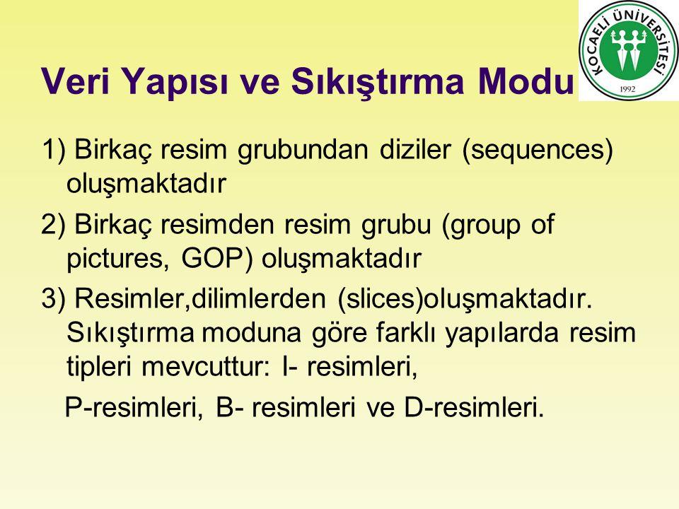 Veri Yapısı ve Sıkıştırma Modu 1) Birkaç resim grubundan diziler (sequences) oluşmaktadır 2) Birkaç resimden resim grubu (group of pictures, GOP) oluş