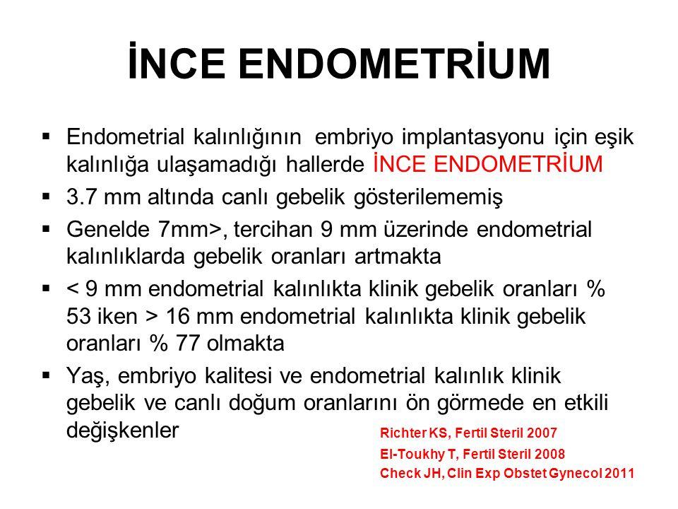 İNCE ENDOMETRİUM  Endometrial kalınlığının embriyo implantasyonu için eşik kalınlığa ulaşamadığı hallerde İNCE ENDOMETRİUM  3.7 mm altında canlı geb