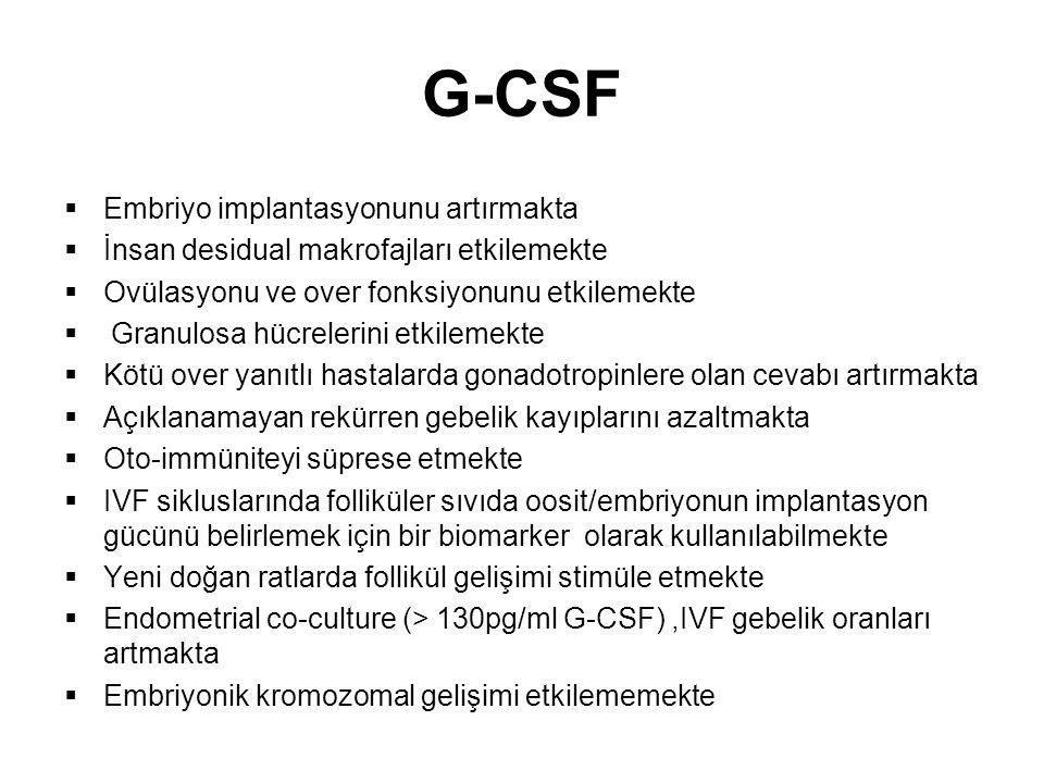 G-CSF  Embriyo implantasyonunu artırmakta  İnsan desidual makrofajları etkilemekte  Ovülasyonu ve over fonksiyonunu etkilemekte  Granulosa hücrele