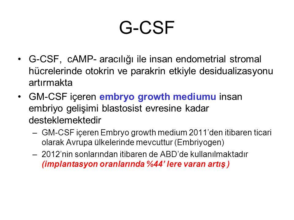 G-CSF G-CSF, cAMP- aracılığı ile insan endometrial stromal hücrelerinde otokrin ve parakrin etkiyle desidualizasyonu artırmakta GM-CSF içeren embryo g