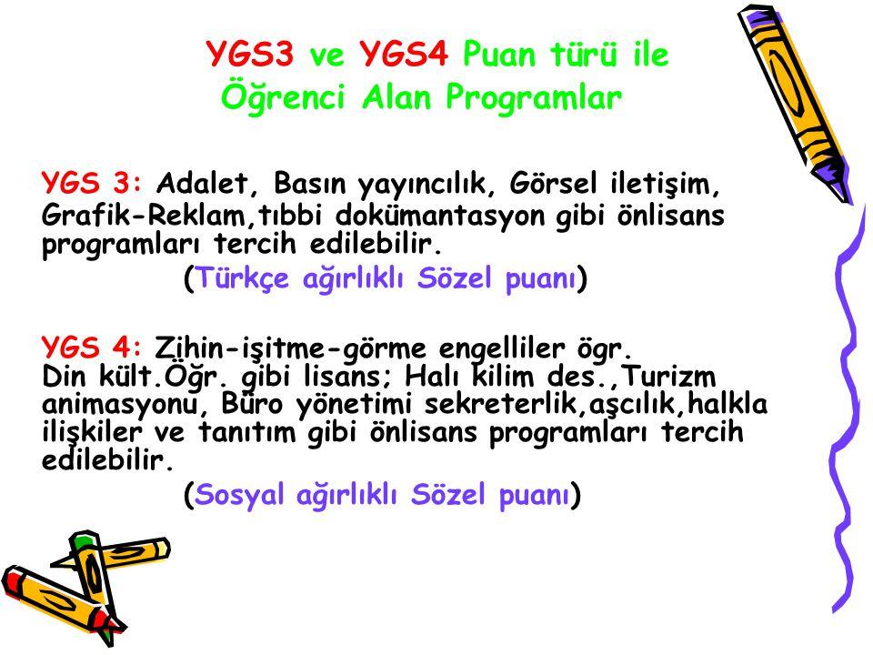 YGS3 ve YGS4 Puan türü ile Öğrenci Alan Programlar YGS 3: Adalet, Basın yayıncılık, Görsel iletişim, Grafik-Reklam,tıbbi dokümantasyon gibi önlisans p