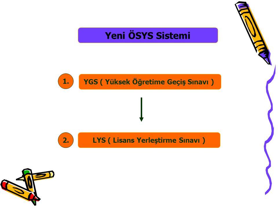 YGS ( Yüksek Öğretime Geçiş Sınavı ) LYS ( Lisans Yerleştirme Sınavı ) Yeni ÖSYS Sistemi 1. 2.
