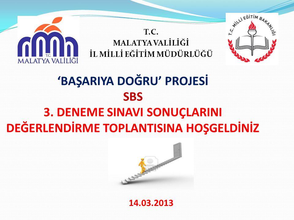 SBS 1, 2 VE 3.SINAV VERİLERİ 1. DENEME SINAVI 2. DENEME SINAVI 3.