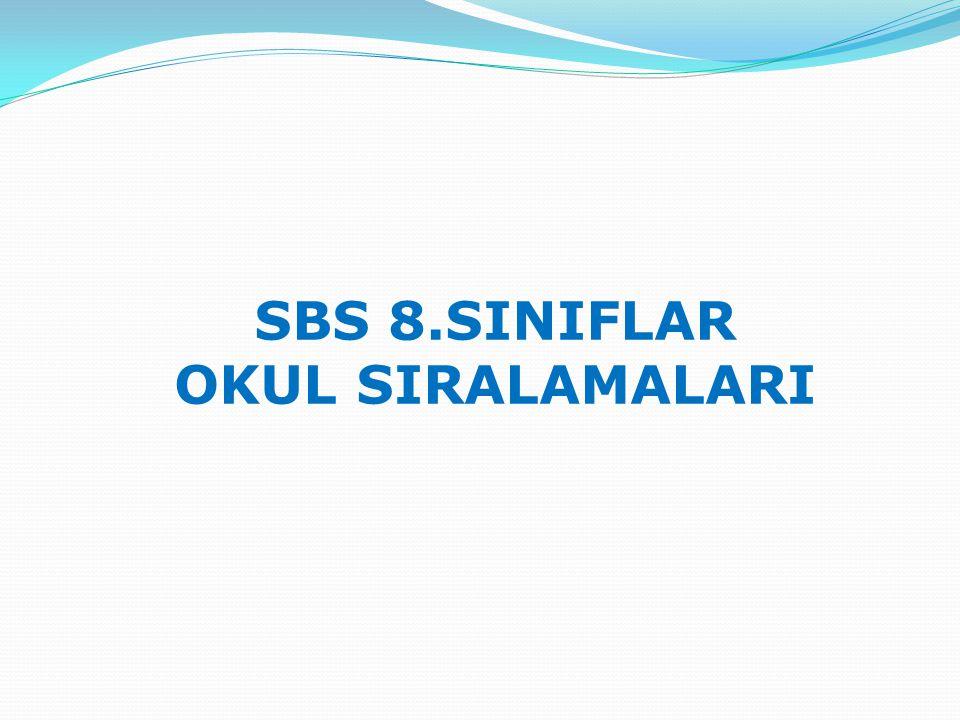 SBS 8.SINIFLAR OKUL SIRALAMALARI