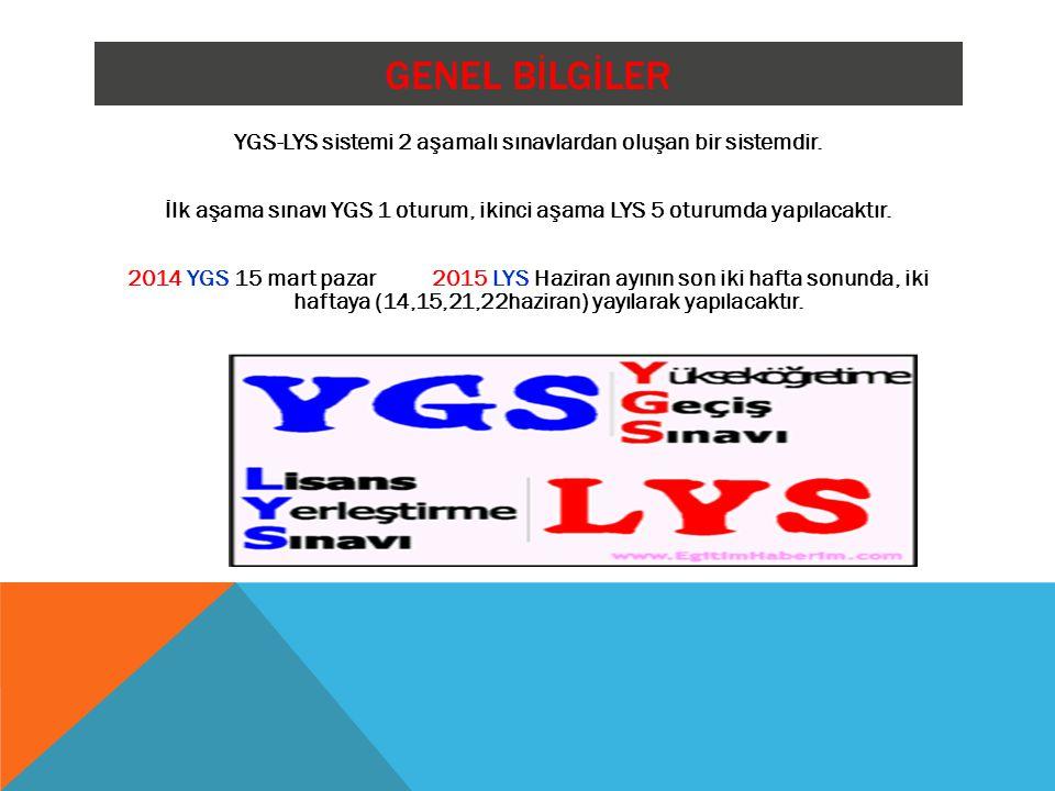 LİSANS YERLEŞTİRME SINAVLARI FEN BİLİMLERİ SINAVI (LYS-2) 21 Haziran 2014 Cumartesi günü yapılacak olan LYS-2 sabah saat 10.00'da başlayacak, tek oturumda uygulanacak ve toplam 135 dakika sürecektir.