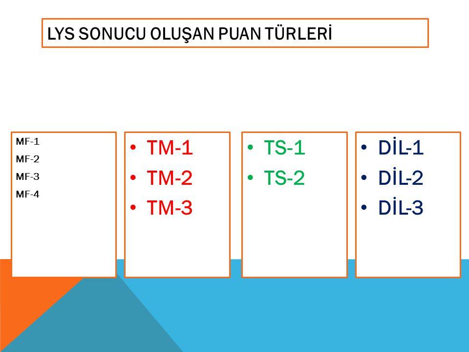 LYS SONUCU OLUŞAN PUAN TÜRLERİ MF-1 MF-2 MF-3 MF-4 TM-1 TM-2 TM-3 TS-1 TS-2 DİL-1 DİL-2 DİL-3