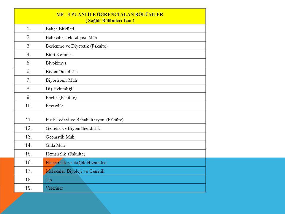 MF - 3 PUANI İLE ÖĞRENCİ ALAN BÖLÜMLER ( Sağlık Bölümleri İçin ) 1. Bahçe Bitkileri 2. Balıkçılık Teknolojisi Müh 3. Beslenme ve Diyetetik (Fakülte) 4