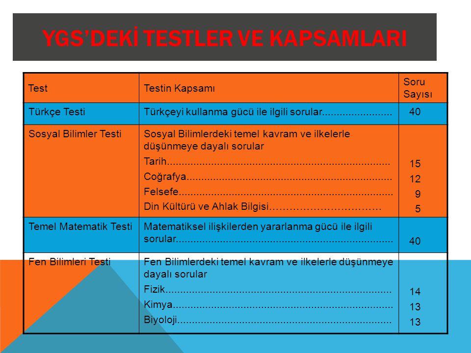 YGS'DEKİ TESTLER VE KAPSAMLARI TestTestin Kapsamı Soru Sayısı Türkçe TestiTürkçeyi kullanma gücü ile ilgili sorular........................ 40 Sosyal