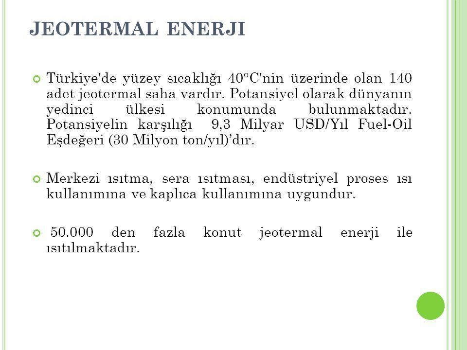 J EOTERMAL ENERJI Türkiye de yüzey sıcaklığı 40°C nin üzerinde olan 140 adet jeotermal saha vardır.