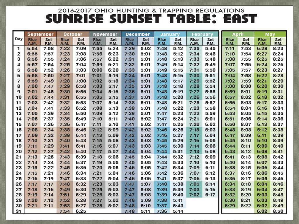 Astounding Ohio Sunrise Sunset Table 2017 Contemporary Best Image