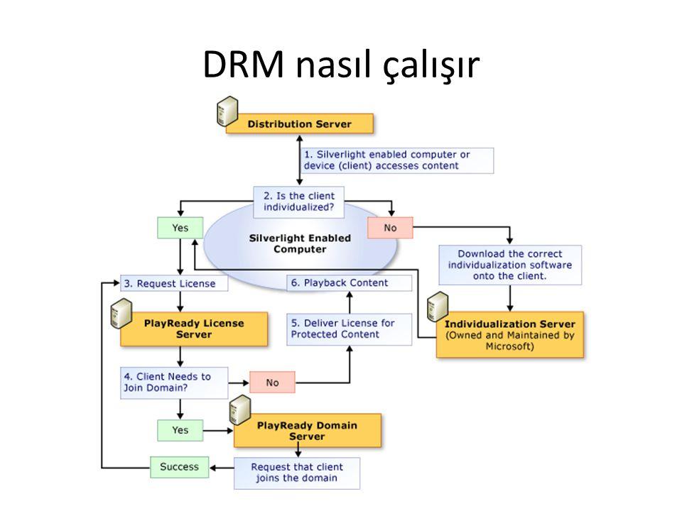 DRM nasıl çalışır