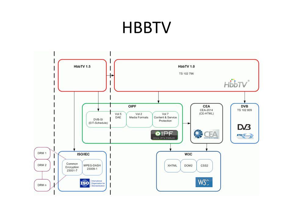 HBBTV nedir.