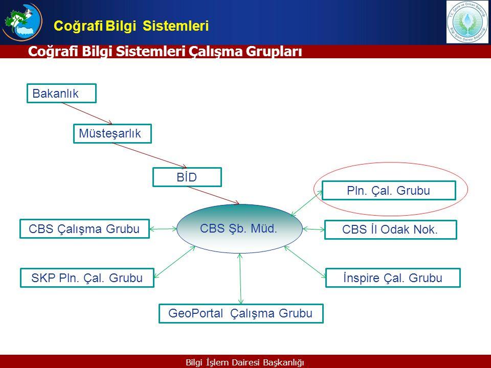 Bilgi İşlem Dairesi Başkanlığı Coğrafi Bilgi Sistemleri Coğrafi Bilgi Sistemleri Çalışma Grupları Bakanlık Müsteşarlık BİD CBS Çalışma Grubu CBS İl Od