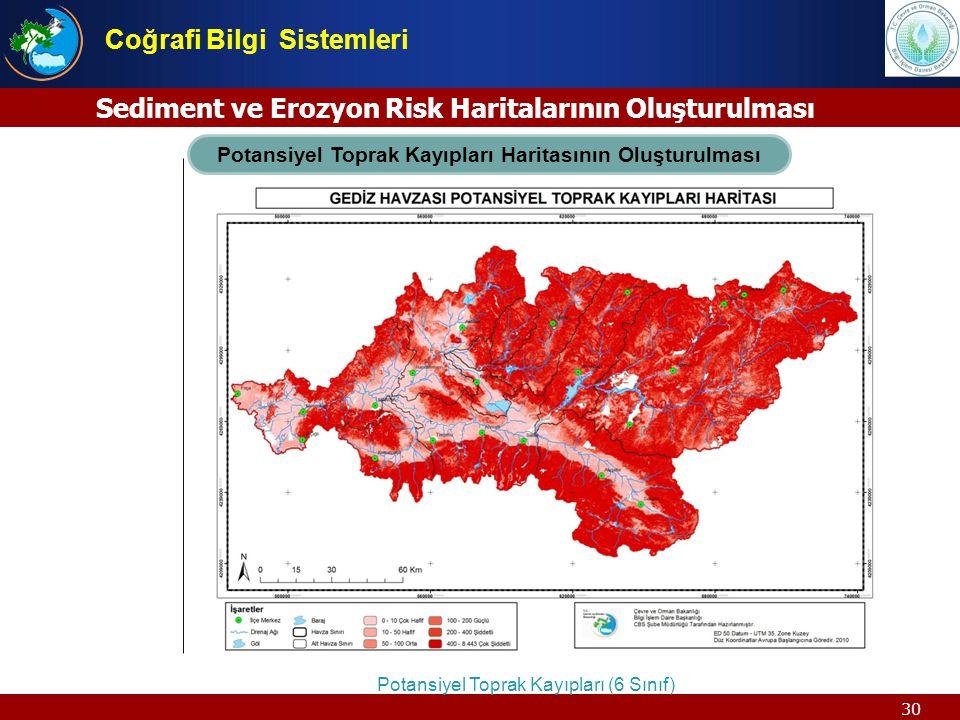 30 Potansiyel Toprak Kayıpları Haritasının Oluşturulması Potansiyel Toprak Kayıpları (6 Sınıf) Sediment ve Erozyon Risk Haritalarının Oluşturulması Co