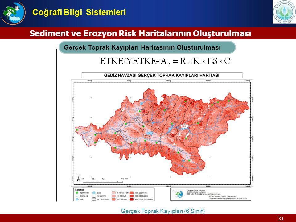 31 Gerçek Toprak Kayıpları Haritasının Oluşturulması Gerçek Toprak Kayıpları (6 Sınıf) Sediment ve Erozyon Risk Haritalarının Oluşturulması Coğrafi Bi