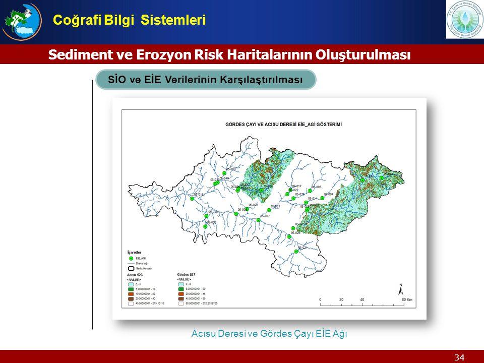 34 Acısu Deresi ve Gördes Çayı EİE Ağı SİO ve EİE Verilerinin Karşılaştırılması Sediment ve Erozyon Risk Haritalarının Oluşturulması Coğrafi Bilgi Sis