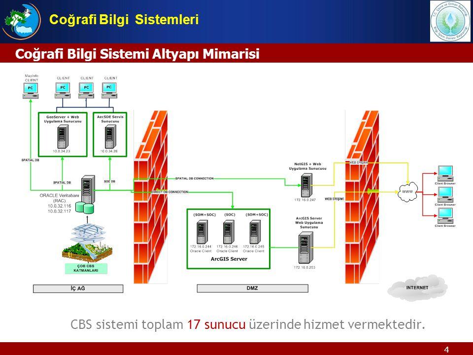 4 CBS sistemi toplam 17 sunucu üzerinde hizmet vermektedir. Coğrafi Bilgi Sistemi Altyapı Mimarisi Coğrafi Bilgi Sistemleri
