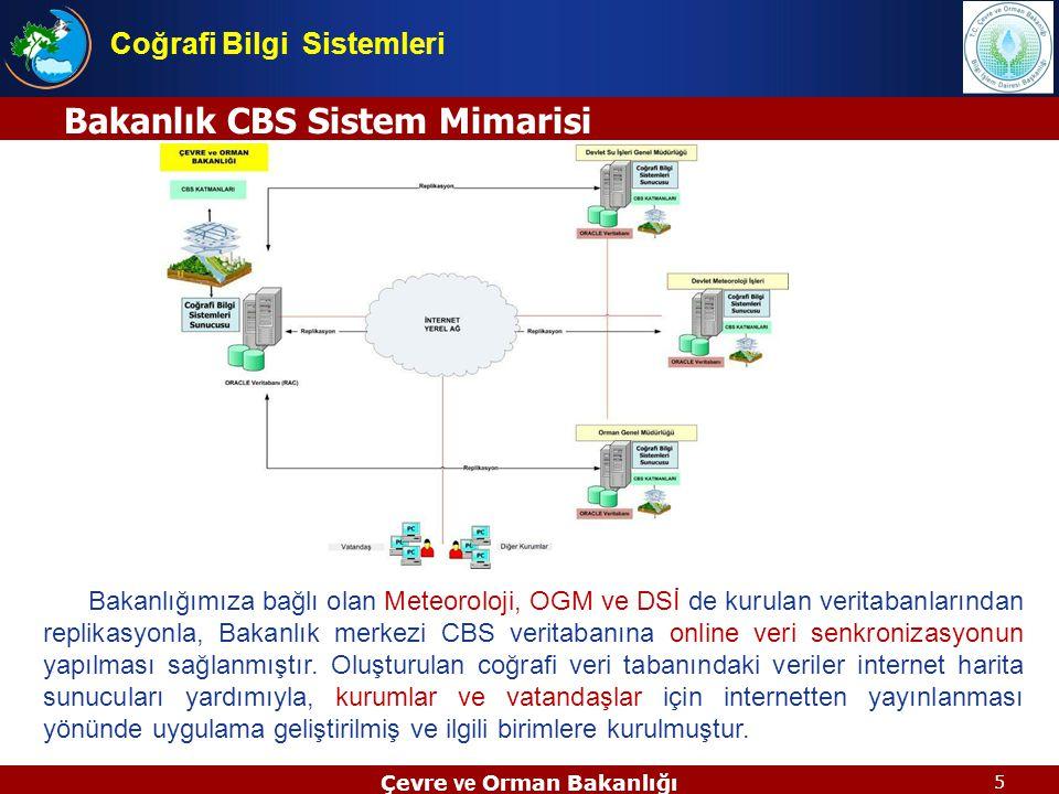 5 Bakanlık CBS Sistem Mimarisi Çevre ve Orman Bakanlığı Coğrafi Bilgi Sistemleri Bakanlığımıza bağlı olan Meteoroloji, OGM ve DSİ de kurulan veritaban