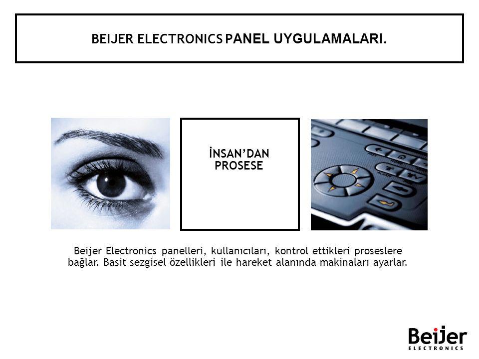 PRESENTING BEIJER ELECTRONICS. BEIJER ELECTRONICS P ANEL UYGULAMALARI. İNSANDAN PROSESE Beijer Electronics panelleri, kullanıcıları, kontrol ettikleri