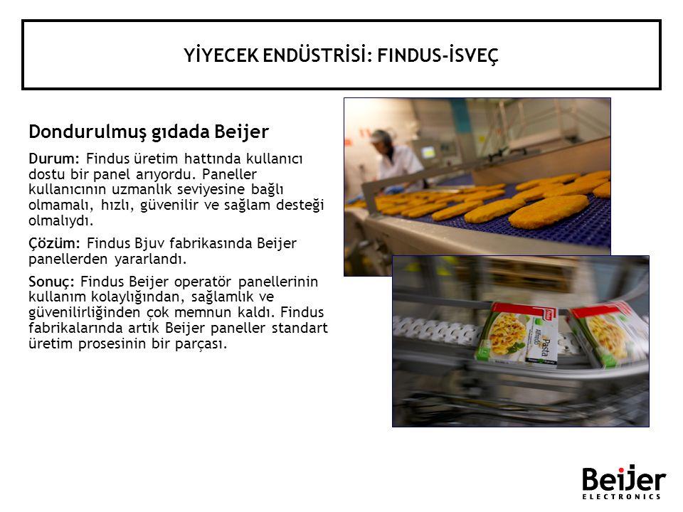 YİYECEK ENDÜSTRİSİ: FINDUS-İSVEÇ Dondurulmuş gıdada Beijer Durum: Findus üretim hattında kullanıcı dostu bir panel arıyordu. Paneller kullanıcının uzm