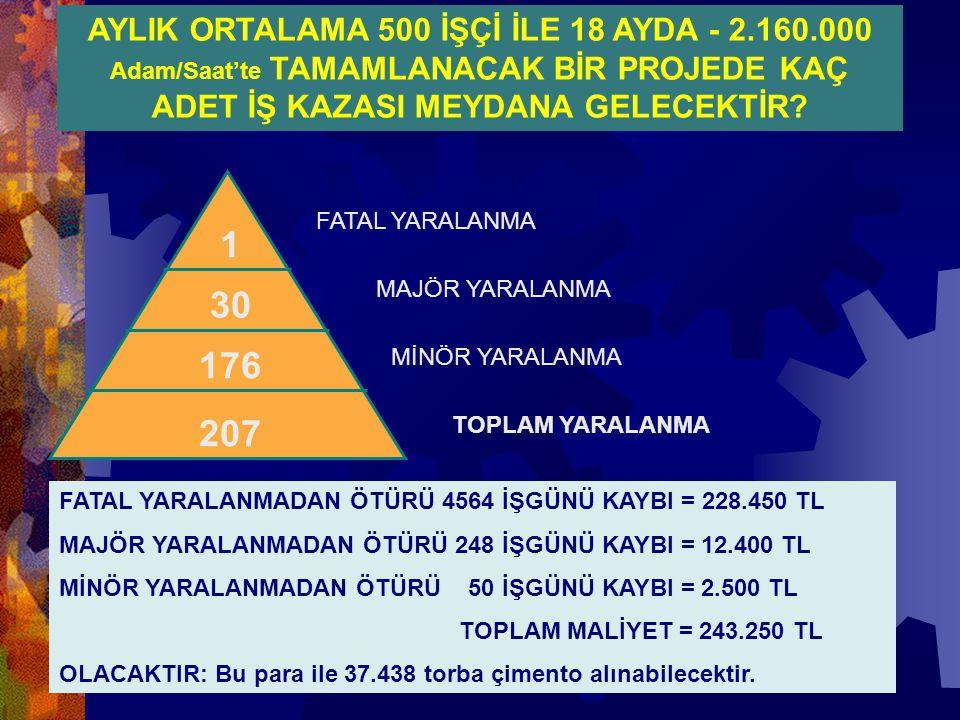 PİRAMİT TEORİSİ - H.W.