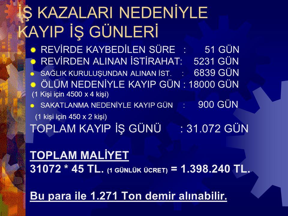 KAZA TEORİSİ PİRAMİT TEORİSİ - H.W.
