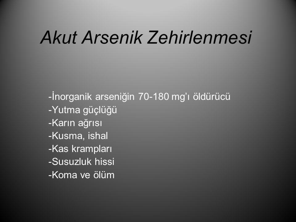 -İnorganik arseniğin 70-180 mg'ı öldürücü -Yutma güçlüğü -Karın ağrısı -Kusma, ishal -Kas krampları -Susuzluk hissi -Koma ve ölüm Akut Arsenik Zehirle