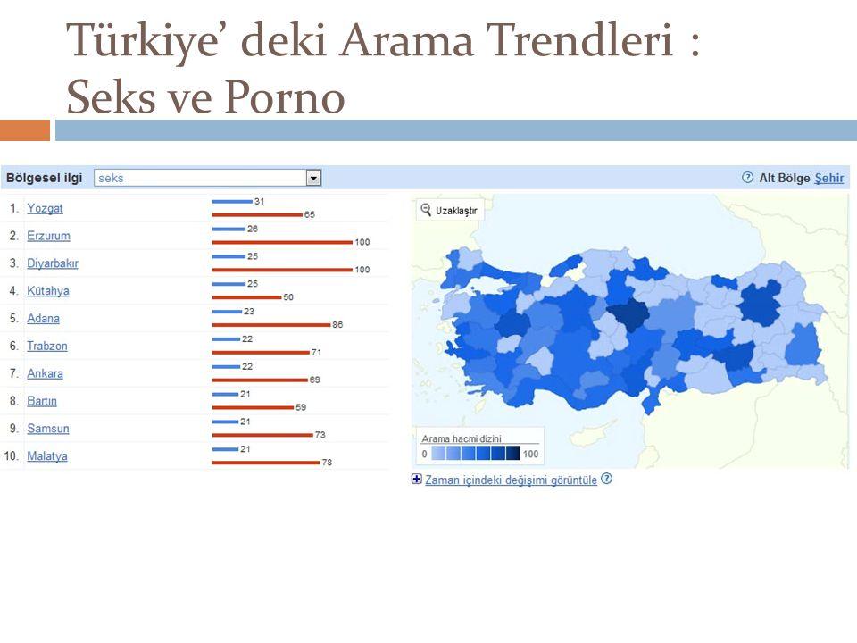 Türkiye' deki Arama Trendleri : Seks ve Porno