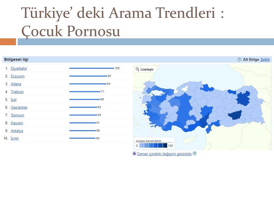 Türkiye' deki Arama Trendleri : Çocuk Pornosu