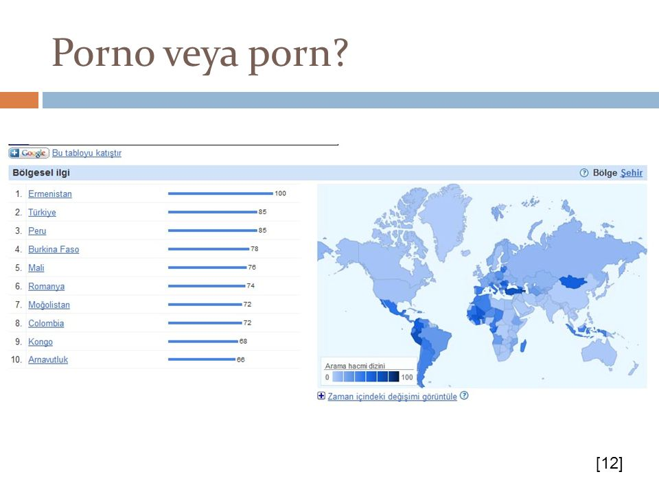 Porno veya porn [12]