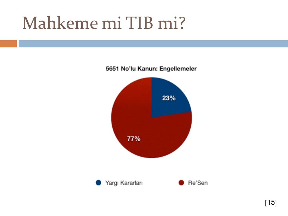 Mahkeme mi TIB mi? [15]