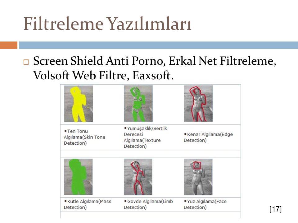 Filtreleme Yazılımları  Screen Shield Anti Porno, Erkal Net Filtreleme, Volsoft Web Filtre, Eaxsoft.