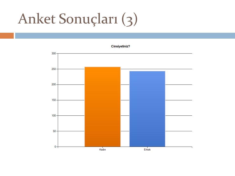 Anket Sonuçları (3)