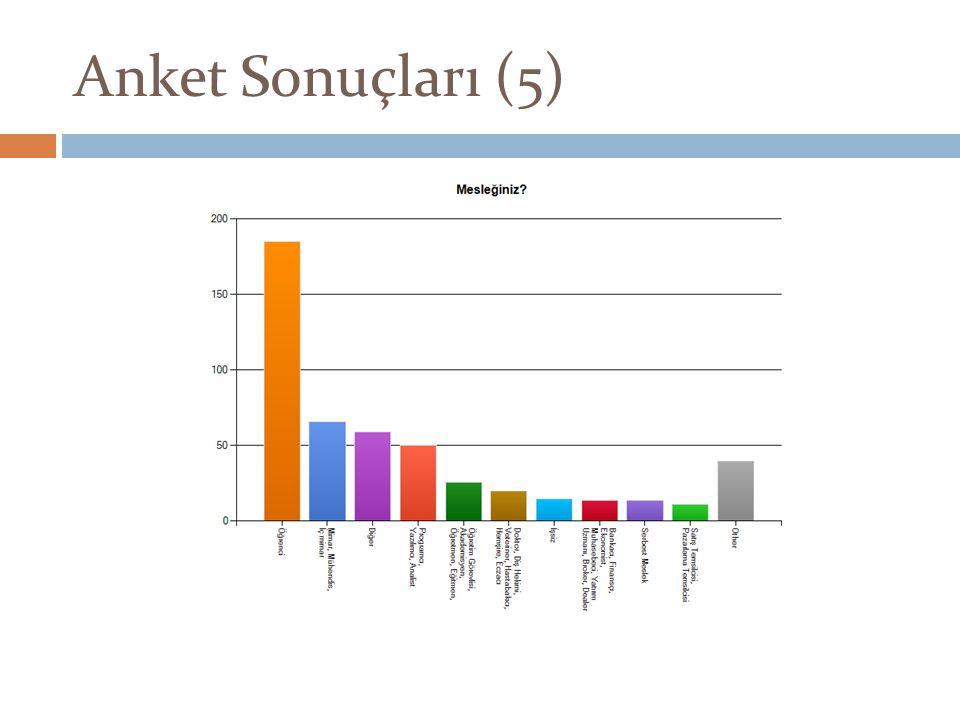 Anket Sonuçları (5)