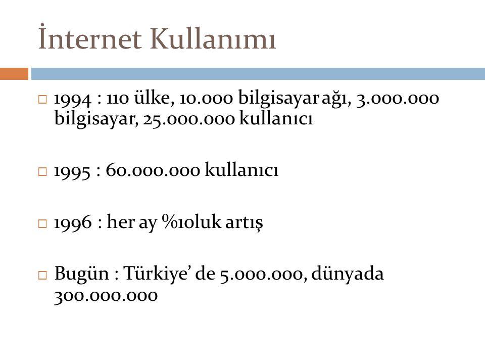 İnternet Kullanımı  1994 : 110 ülke, 10.000 bilgisayar ağı, 3.000.000 bilgisayar, 25.000.000 kullanıcı  1995 : 60.000.000 kullanıcı  1996 : her ay