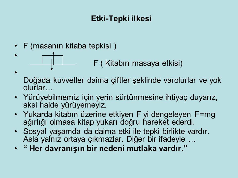 Etki-Tepki ilkesi •F (masanın kitaba tepkisi ) • F ( Kitabın masaya etkisi) • Doğada kuvvetler daima çiftler şeklinde varolurlar ve yok olurlar… •Yürü