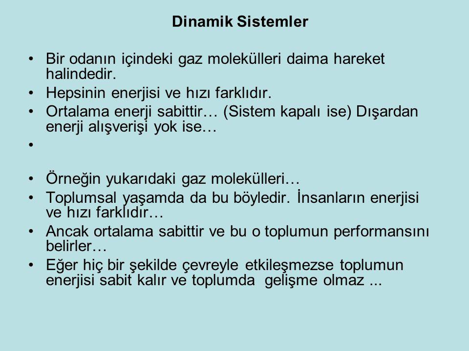 Dinamik Sistemler •Bir odanın içindeki gaz molekülleri daima hareket halindedir. •Hepsinin enerjisi ve hızı farklıdır. •Ortalama enerji sabittir… (Sis