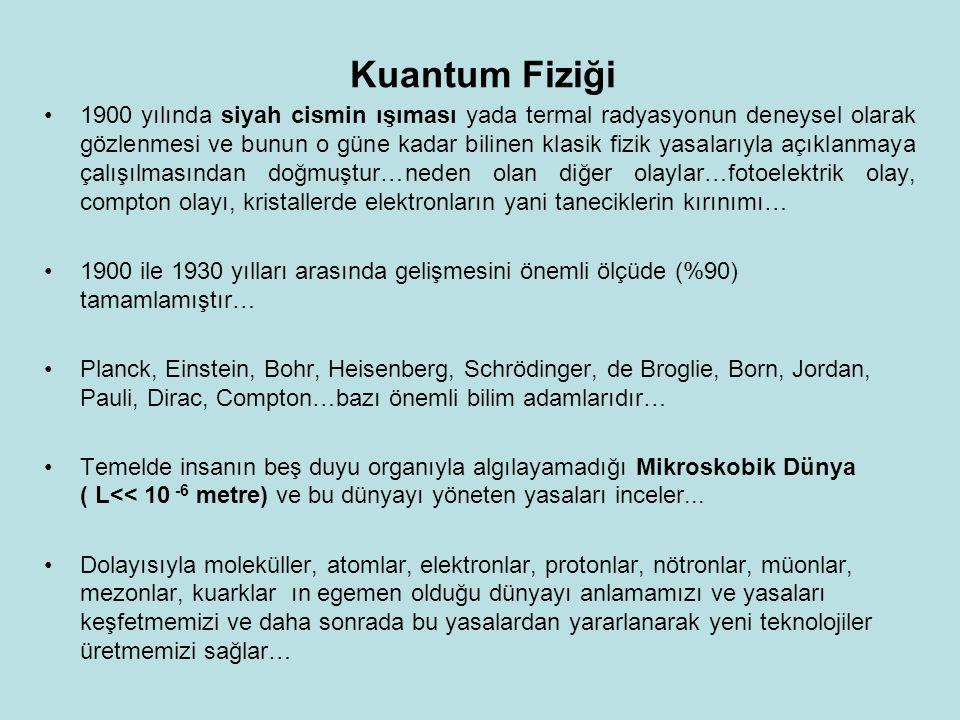 Kuantum Fiziği •1900 yılında siyah cismin ışıması yada termal radyasyonun deneysel olarak gözlenmesi ve bunun o güne kadar bilinen klasik fizik yasala