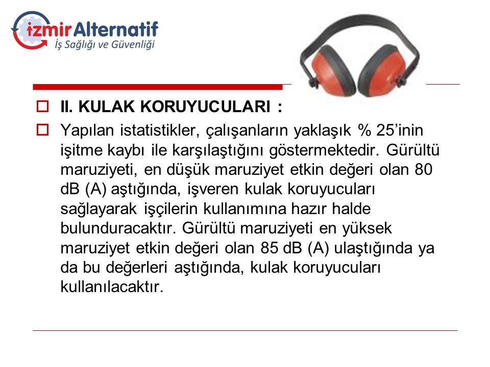  II. KULAK KORUYUCULARI :  Yapılan istatistikler, çalışanların yaklaşık % 25'inin işitme kaybı ile karşılaştığını göstermektedir. Gürültü maruziyeti