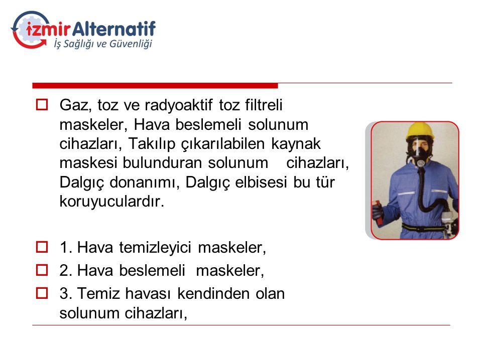  Gaz, toz ve radyoaktif toz filtreli maskeler, Hava beslemeli solunum cihazları, Takılıp çıkarılabilen kaynak maskesi bulunduran solunum cihazları, D