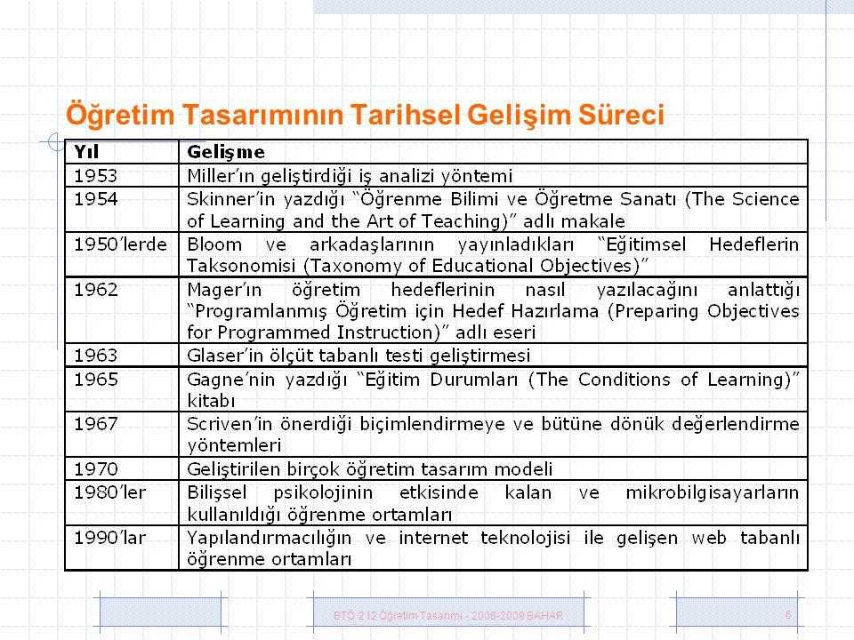 BTÖ 212 Öğretim Tasarımı - 2008-2009 BAHAR 6 Öğretim Tasarımının Tarihsel Gelişim Süreci